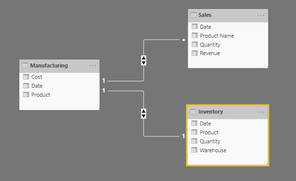 s7 1 - مدل سازی داده : ایجاد Shared Dimension در Power BI