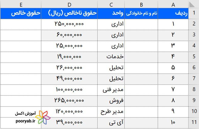 جدول حقوق پرسنل