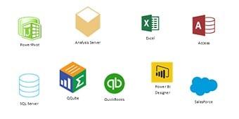 شکل دادن داده ها در Power BI