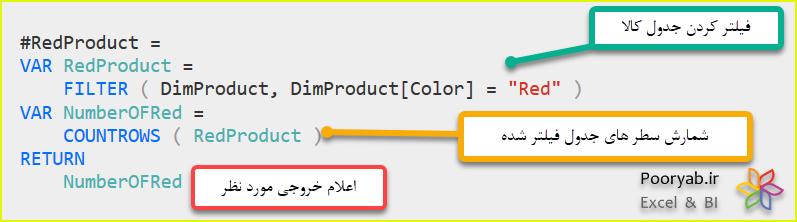 متغیر در زبان DAX